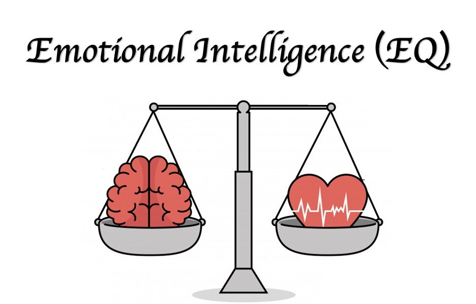 Emotional Intelligence (EQ)